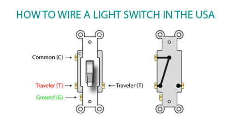 how to wire a light switch. Black Bedroom Furniture Sets. Home Design Ideas