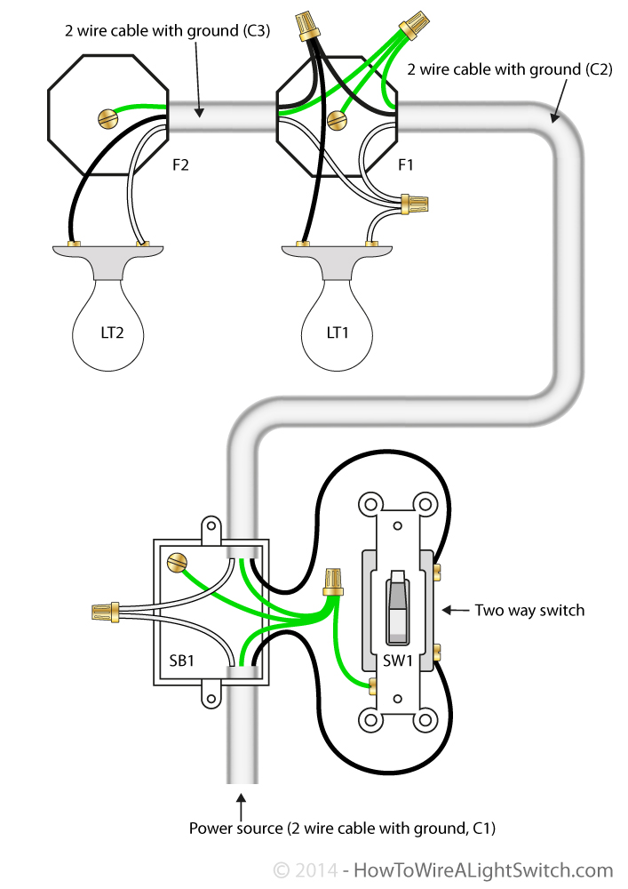 A simple two way switch used to operate two lights with the power feed via the switch