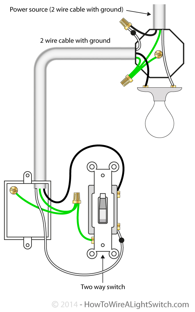 Wiring A 2 Way Light Switch Diagram on receptacle wiring diagram
