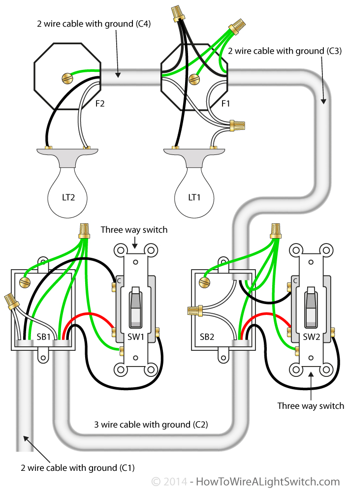 Two Way Wiring Diagram For Light Switch : Way switch how to wire a light