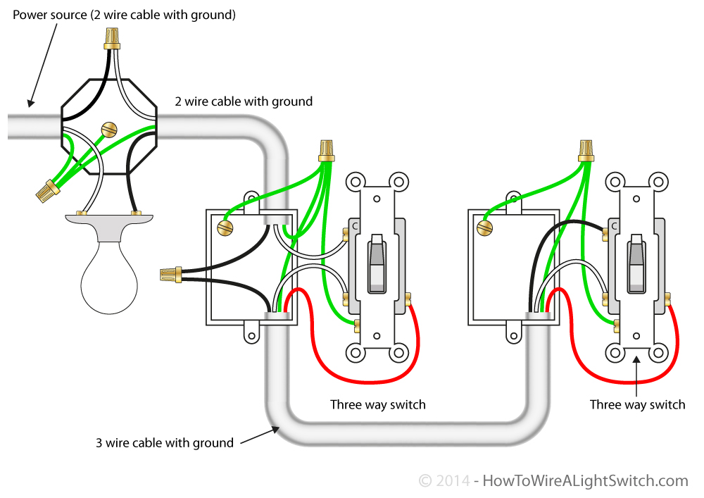 3 way switch with power feed via the light (single light)