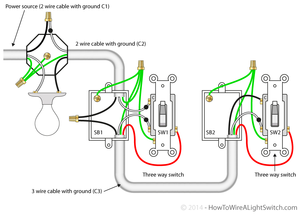 3 way switch with power feed via the light how to wire a light switch rh howtowirealightswitch com wiring a 3 switch light switch australia 3-Way Light Switch Schematic