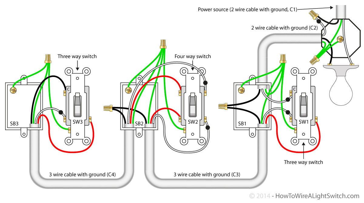 Four way switch wiring diagrams one light wiring diagram 4 way switch with power feed via the light how to wire a light switch rh howtowirealightswitch com magnetic motor starter wiring diagram 6 way switch asfbconference2016